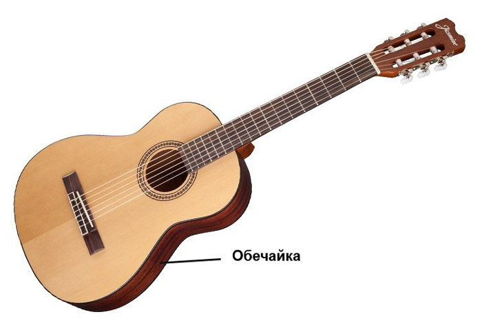 obechayka-gitary