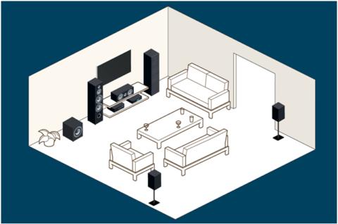 Звуковые системы для домашнего кинотеатра