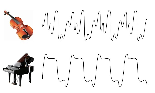 Тембр звука